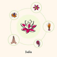 Attractive India. Lotus flower colorized doodle surrounded folded praying palms, hand with henna ornament painted drawn vector icons. Indian cultural, religious, nature symbols. Travel in Asia concept