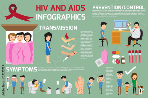prevent hiv aids Goal prevent human immunodeficiency virus (hiv) infection and related illness and death overview hiv infections in the united states continue to be a major public health crisis.