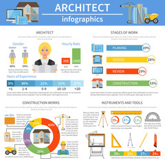 Architect Infographics Flat Layout
