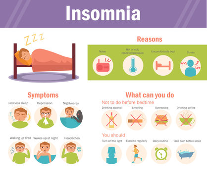 Insomnia: causes, symptoms,