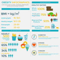 Obesity infographic template