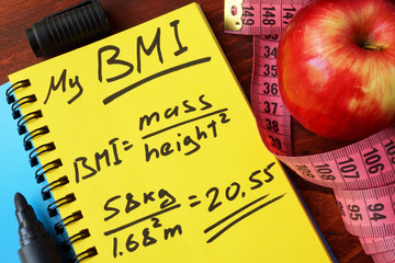 My BMI formula written on a page. Body Mass Index.