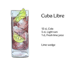 hand drawn watercolor cocktail Cuba Libre on white background