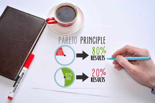 Pareto Principle or law of the vital few. 80/20 rule. factor sparsity