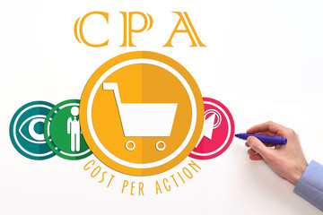 CPA. Cost per action advertising payment model. CPA sign on white background