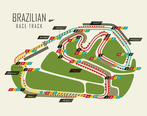 Loop race track of formula one. Brazil grand prix