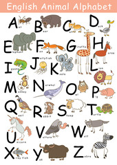 English Animal Alphabet from A to Z each starting point is associated with an animal