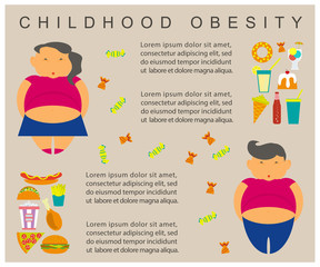 Obesity infographic template - junk fast food, childhood overweight elements, fat kids. Diet and lifestyle data visualization concept poster. Vector illustration eps10
