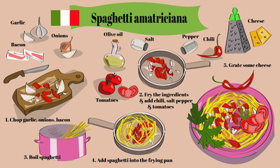 Step by step spaghetti amatriciana recipe with hand drawn ingredients. Italian cuisine. Pasta.