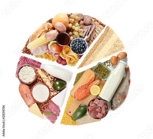 Pie Chart Of Food Products On White Background Healthy Eating And