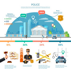 Justice system infographics, courthouse, crime and punishment