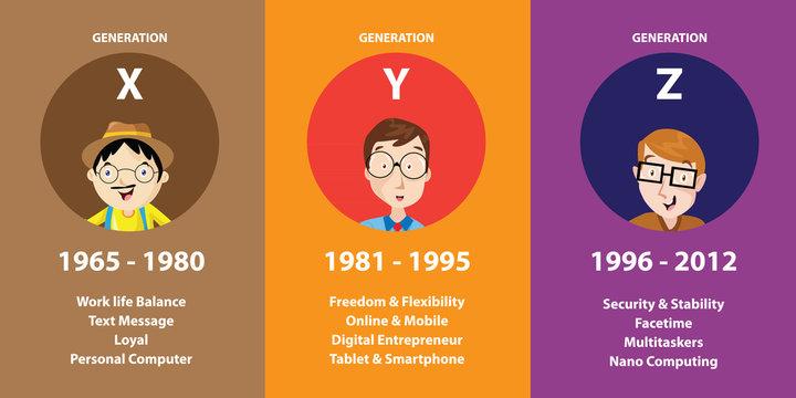 Generation Z Vector Illustration