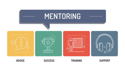 MENTORING - LINE ICONS CONCEPT
