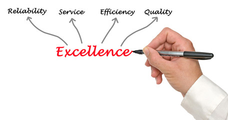 Wall Mural - Excellence in business