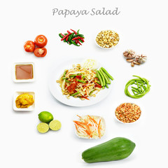 papaya salad recipe, recipe, spice recipe