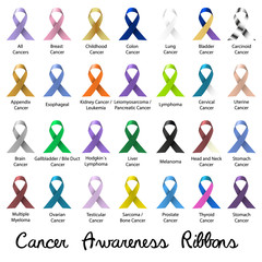 cancer awareness various color and shiny ribbons for help eps10