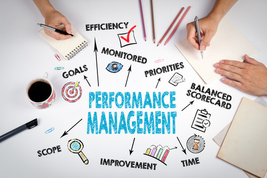 Performance Management Concept. The meeting at the white office