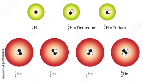 download From Molecules to