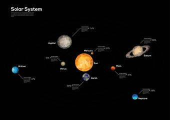 Polygon illustration of the planets of our solar system.
