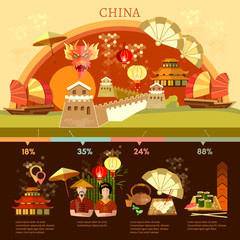 China infographics culture and traditions china