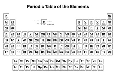 Periodic table atomic number name gallery periodic table and periodic table atomic number and names choice image periodic table periodic table atomic number and names urtaz Gallery
