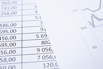 Printed financial statements on a table close-up