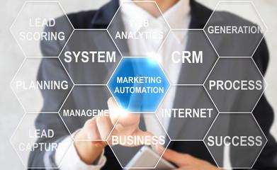 Businesswoman presses marketing automation hexagon button on virtual screen. Businessman touching icon marketing automation on touch screen. Internet concept, business, crm, customer relatoinship.