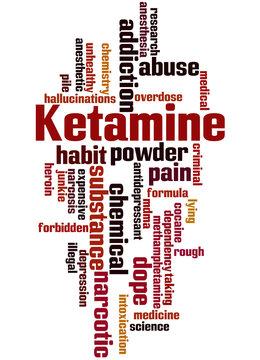 Ketamine, word cloud concept 2