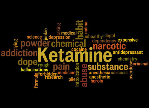 Ketamine, word cloud concept 3