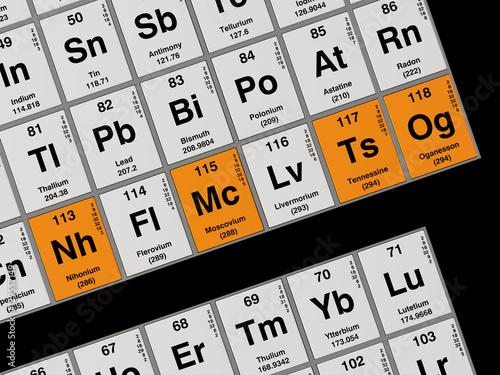 Nihonium 113 Moscovium 115 Tennessine 115 And Oganesson 118 New
