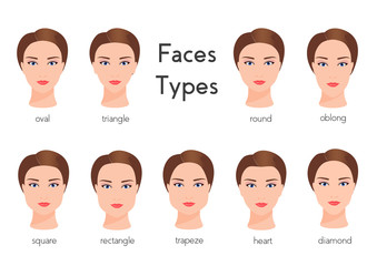 Set of different woman face types Female face shapes. Womans face proportions types. Various girl faces type.