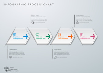 Timeline, Workflow, Process Chart #Vector Graphic