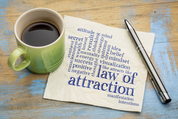 law of attraction word cloud - fototapety na wymiar