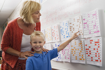 Little boy pointing to a calendar date for teacher in the classroom