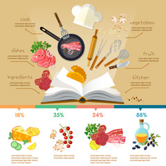 Cookbook flat style cooking food, infographic cooking