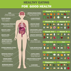healthy eating for good health