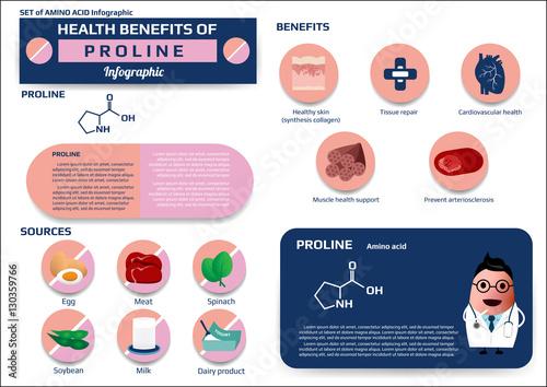L proline health benefits