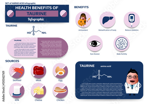 amino acid supplements benefits quot health benefits of taurine amino acid infographic 17711