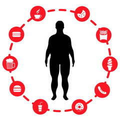 Man health info graphic. Fat and health man.