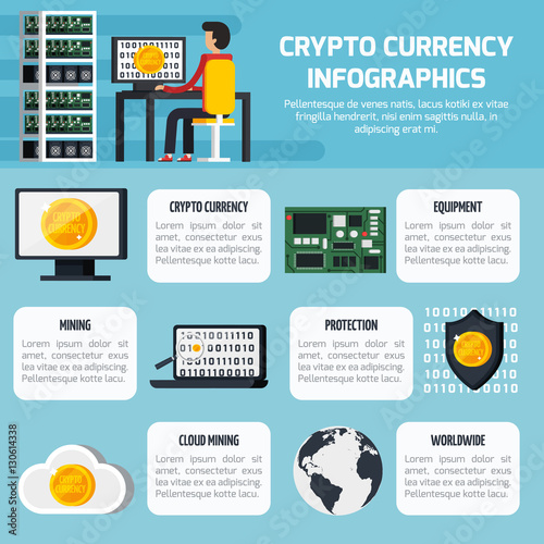 Set up account to buy cryptocurrency