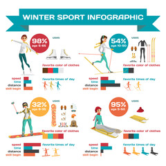 Infographic with women engaged in winter sports. Cartoon style v