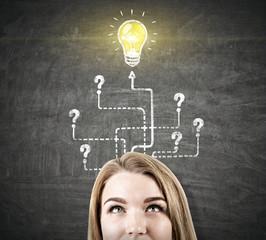 Woman's head, arrows, questions, light bulb