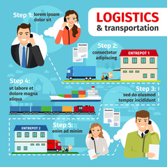Logistics and transportation process infographic on blue background. Vector illustration