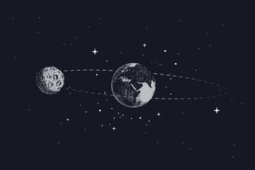 moon orbits the planet earth in its orbit