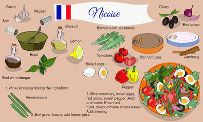 Step by step recipe of nicoise salad. French cuisine with hand drawn ingredients.