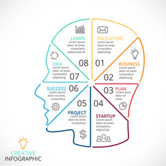Vector Brain Linear Infographic. Template For Human Head Diagram,  Artificial Intelligence Graph, Neural