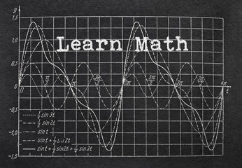Text Learn Math and graph