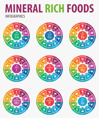 Mineral rich foods infographics. Vector illustration.