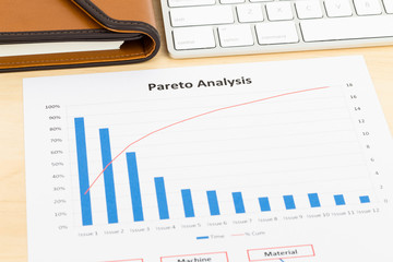 Pareto principle business analysis planning with keyboard; the d