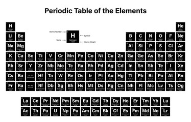 Periodic table photos royalty free images graphics vectors periodic table of the elements vector illustration shows atomic number symbol name and urtaz Choice Image